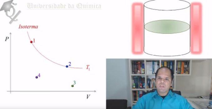 professor explica carnot