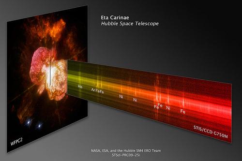 Suspiros de Eta Carinae