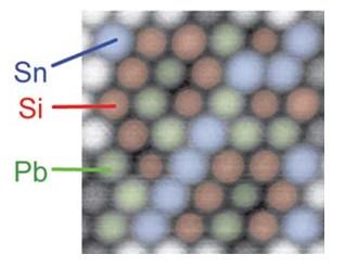 força atômica empregada na identificação de átomos em uma superfície