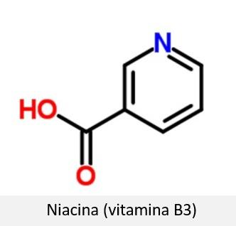 molécula de niacina